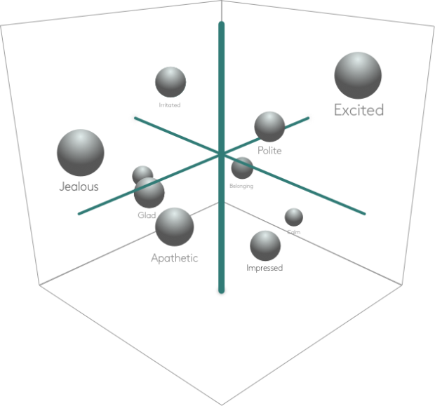 tottes_emosh_graph_3_mhsdc3