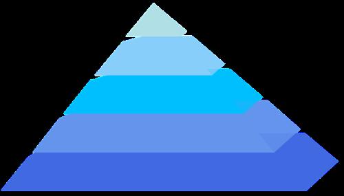 pyramids-305074_960_720.png